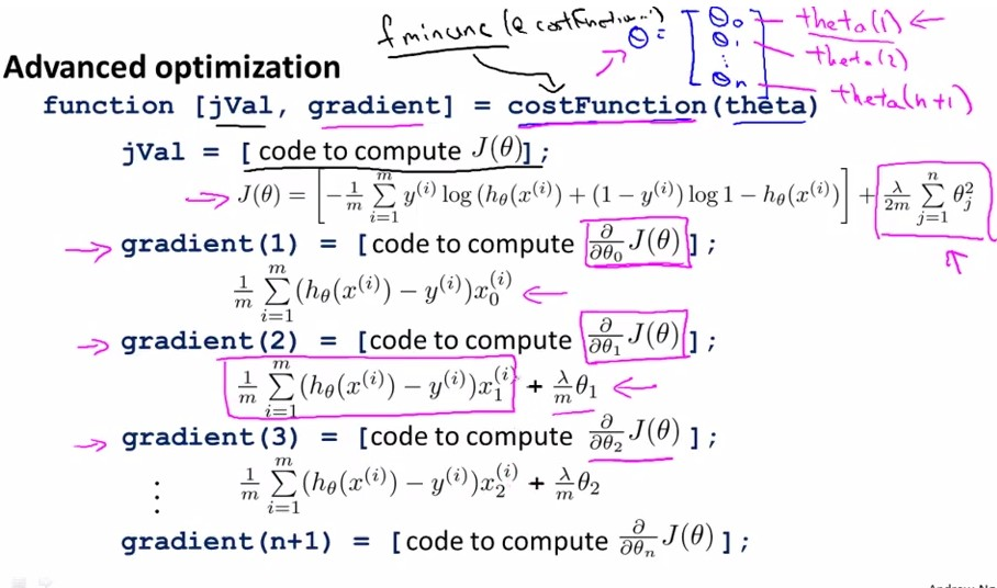Stanford machine learning - the three emphases  Logistic regression