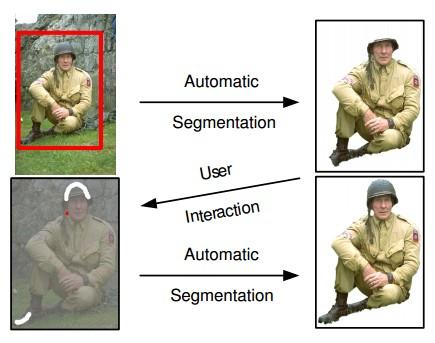 Image segmentation (three) from Cut Grab to Cut zouxy09 - Graph