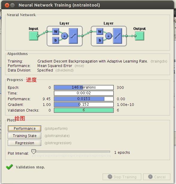 Matlab neural network training function OneSea - train