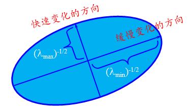 OpenCV] corner detection: Harris corner and Shi-Tomasi corner