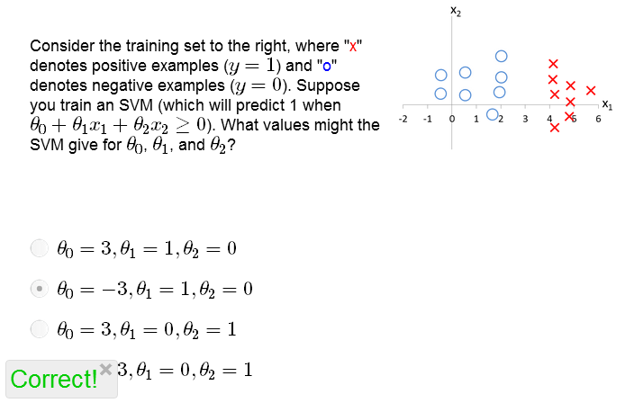 Machine Learning Week 7: support vector machines Matthew - Coursera